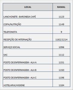 info_ramais