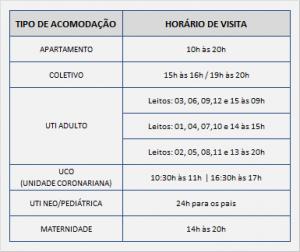info_visitas